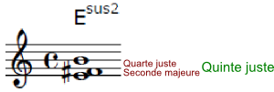 l'accord sus2